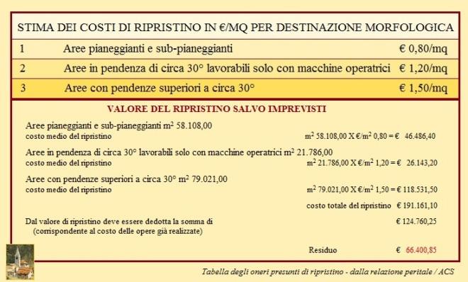 rap-2016-09-13-carpineti-006