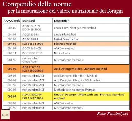CSE 2019.03.10 Orvieto biogas 002