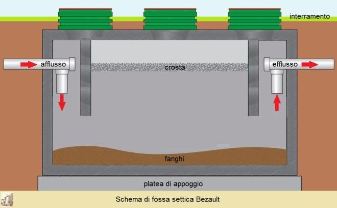 CSE 2019.03.10 Orvieto biogas 003